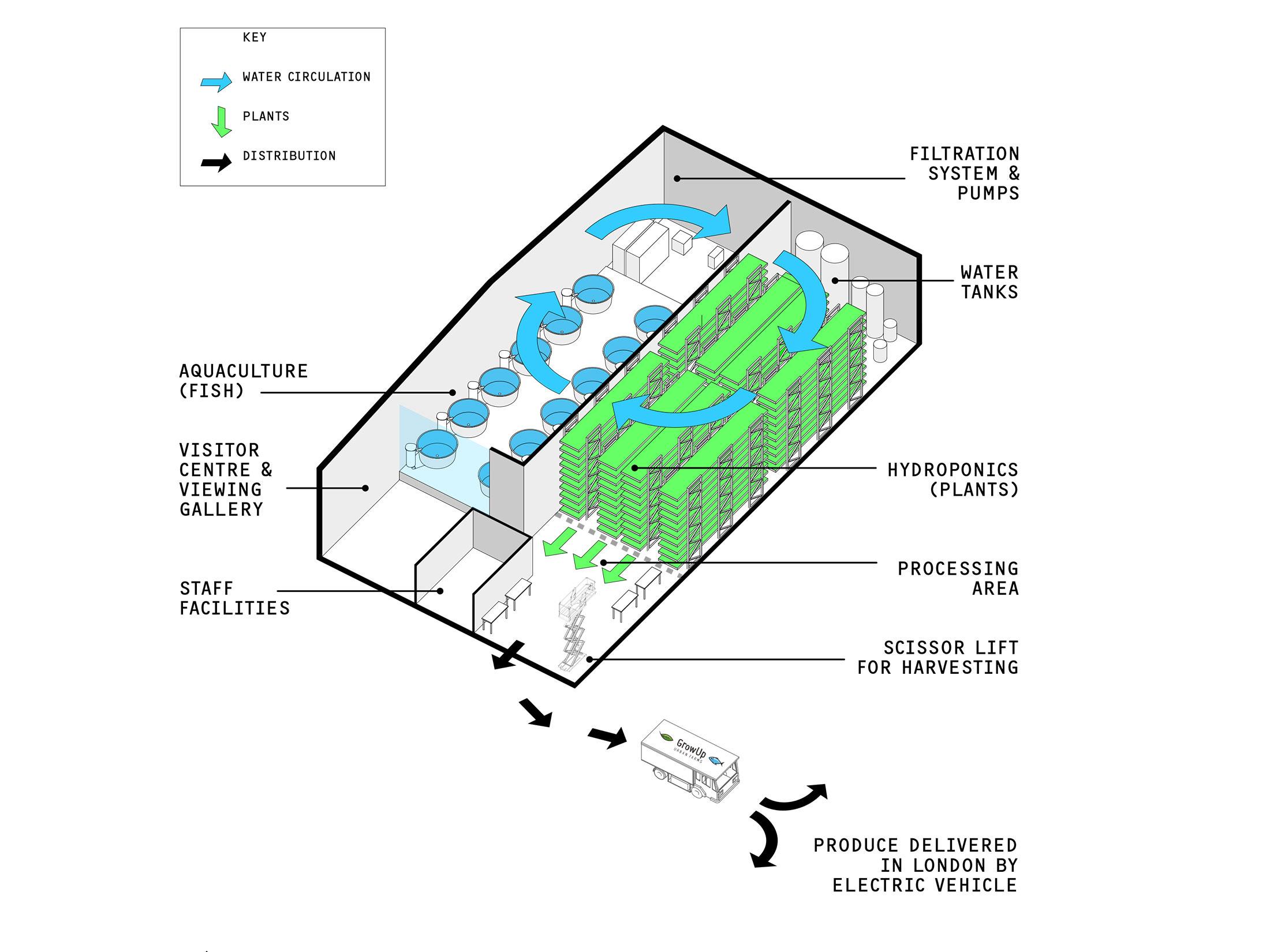 huerto-subterraneo-hidroponico-londres-dibujo