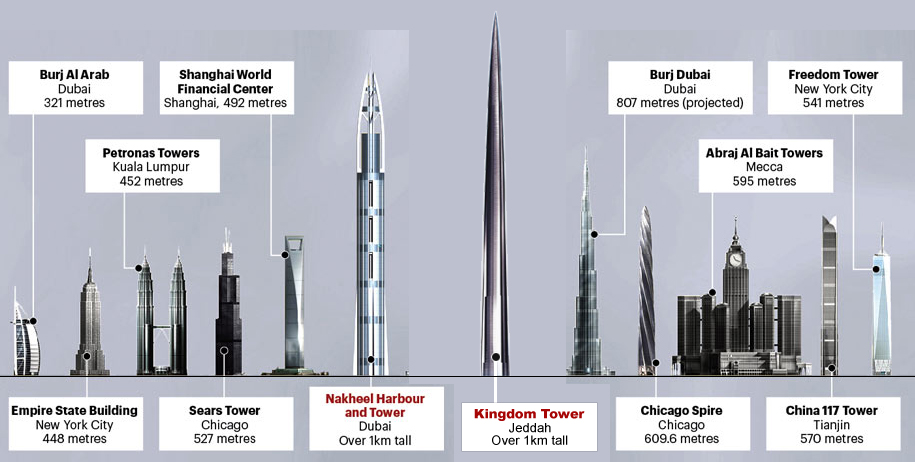kingdom_tower_11