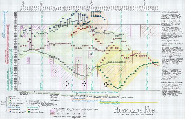 noel-huracan-partitura-musical