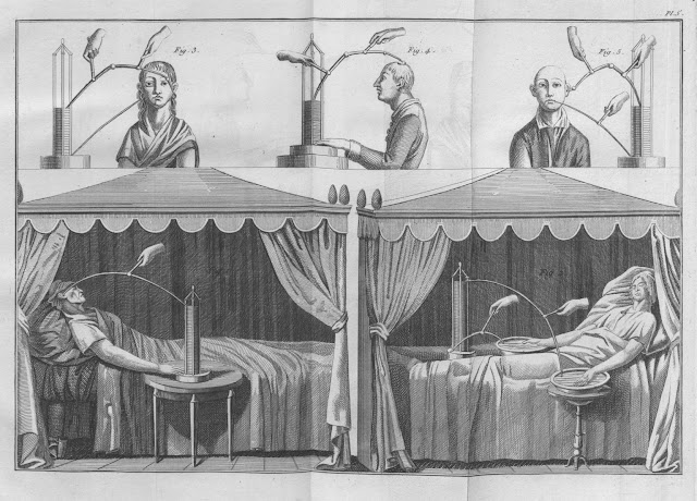 Experiments_with_living_persons_two_bedridden_Essai_theorique_et_exp_rimental_sur_le_galvanisme_1804