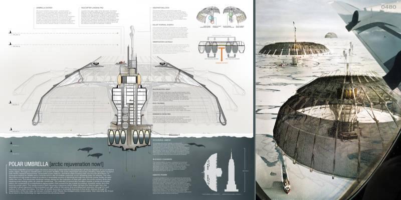 polar-umbrella-evolo-2013_2