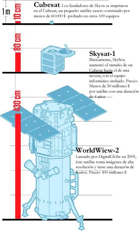 skybox-skysat-info2